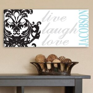 Personalized Canvas Sign – Elegant Family Inspiration