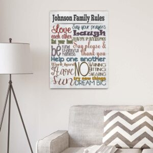 Rules of the House Personalized Canvas Print