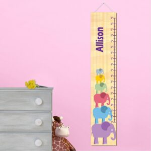 -Growth Charts